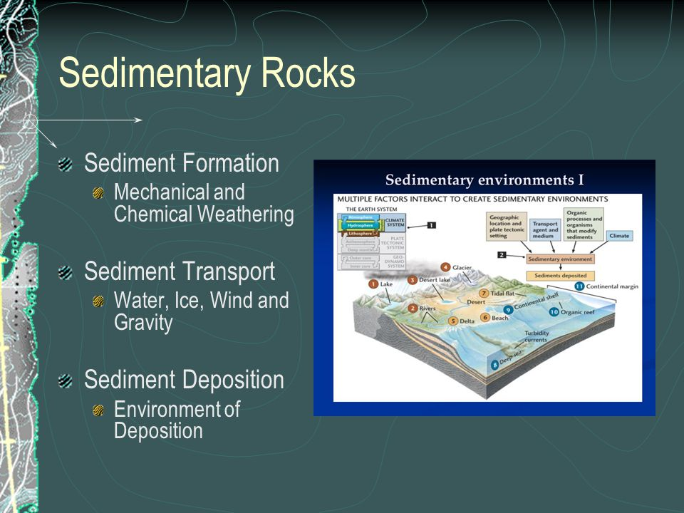 Sedimentary Rocks Sediment Formation Mechanical and Chemical Weathering Sediment Transport Water, Ice, Wind and Gravity Sediment Deposition Environment of Deposition