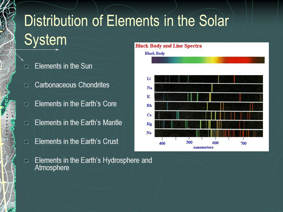 Distribution of Elements in the Solar System Elements in the Sun Carbonaceous Chondrites Elements in the Earth's Core Elements in the Earth's Mantle Elements in the Earth's Crust Elements in the Earth's Hydrosphere and Atmosphere