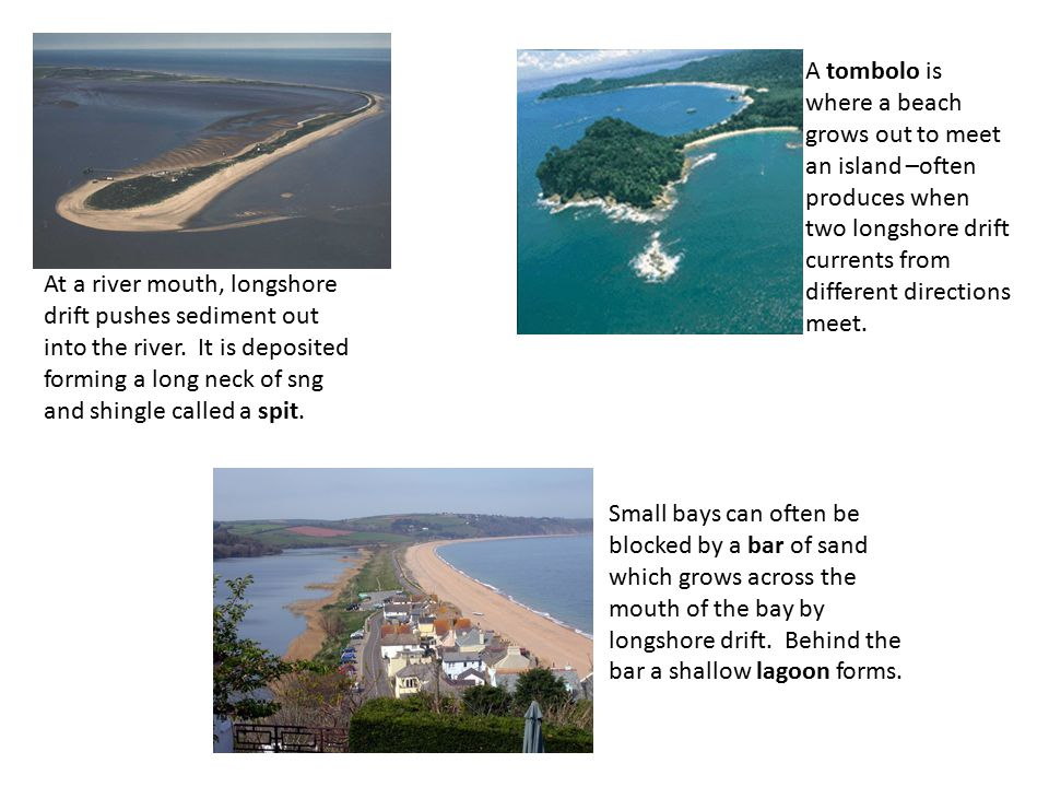 A tombolo is where a beach grows out to meet an island –often produces when two longshore drift currents from different directions meet. At a river mo