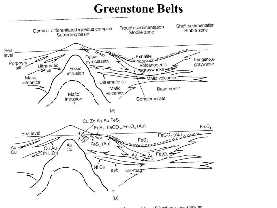 Greenstone Belts