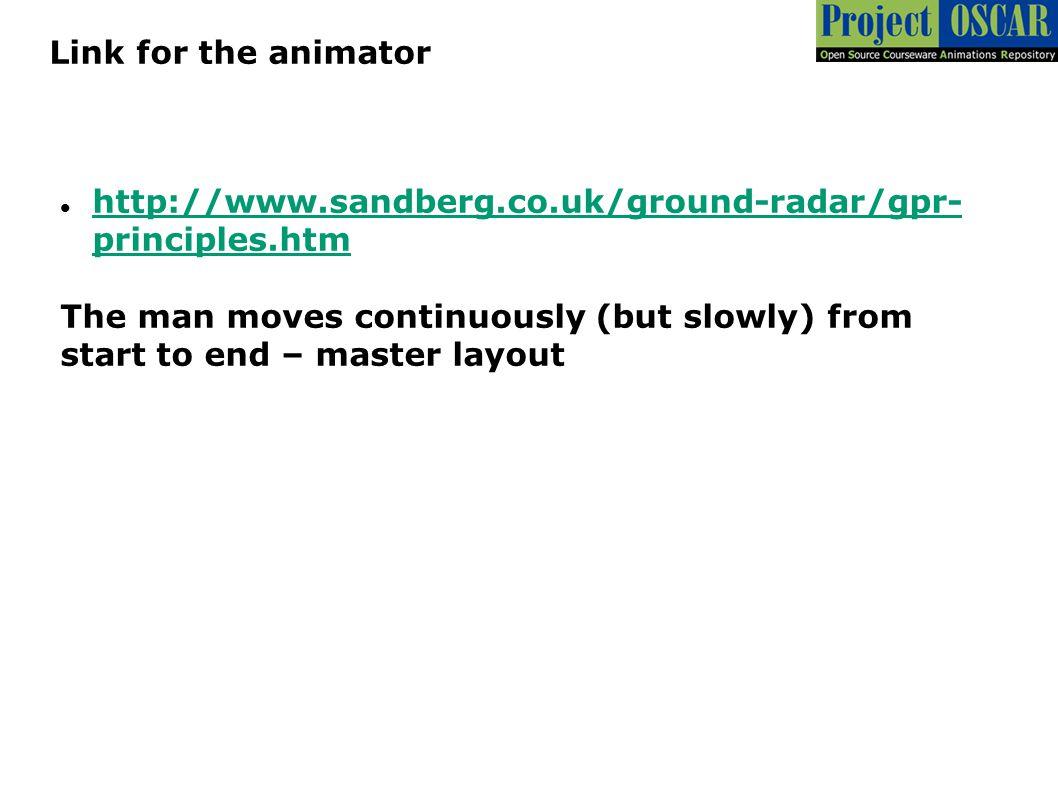 Link for the animator http://www.sandberg.co.uk/ground-radar/gpr- principles.htm http://www.sandberg.co.uk/ground-radar/gpr- principles.htm The man mo