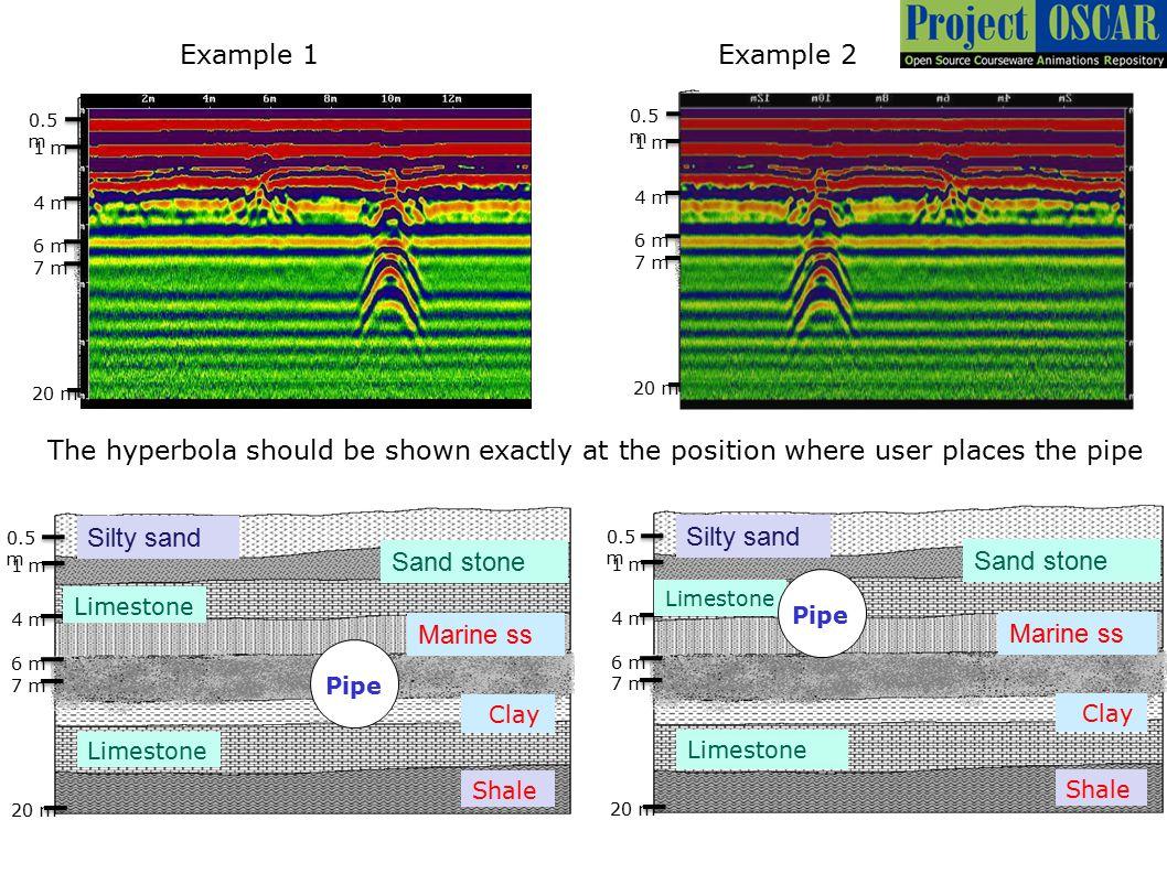 20 m 0.5 m 1 m 4 m 6 m 7 m 20 m 0.5 m 1 m 4 m 6 m 7 m Silty sand Sand stone Marine ss Clay Limestone Shale 20 m 0.5 m 1 m 4 m 6 m 7 m Silty sand Sand
