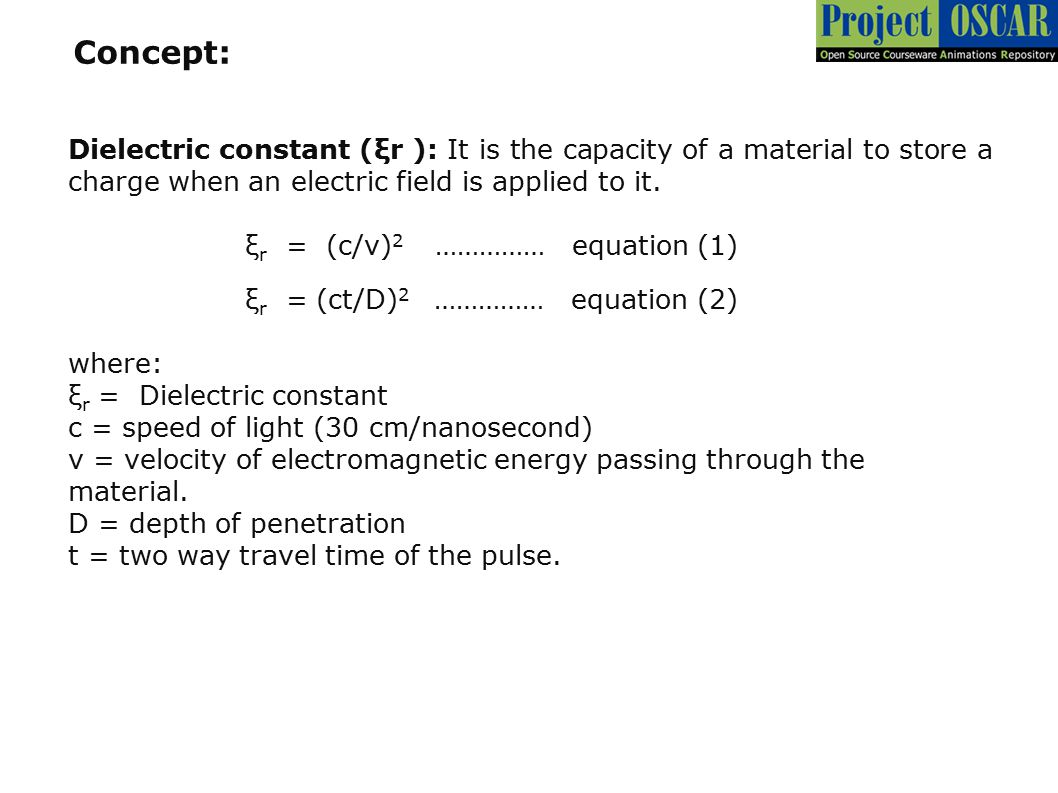 Dielectric constant (ξr ): It is the capacity of a material to store a charge when an electric field is applied to it. ξ r = (c/v) 2 …………… equation (1