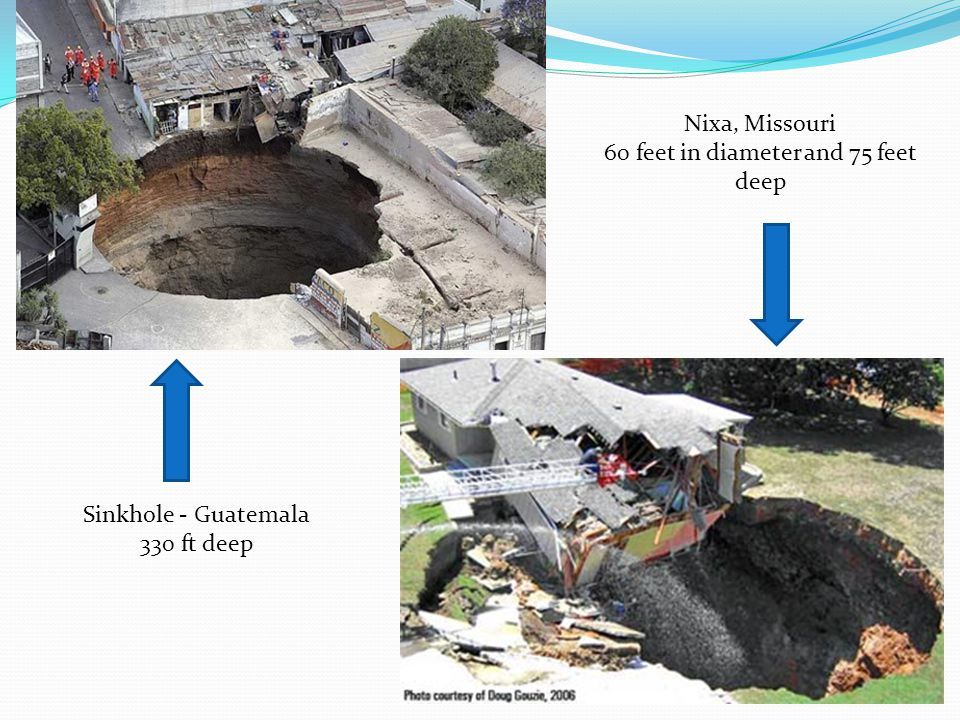 Sinkhole - Guatemala 330 ft deep Nixa, Missouri 60 feet in diameter and 75 feet deep