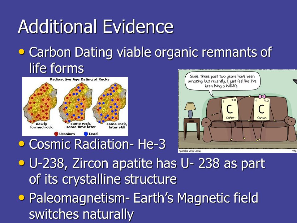 Additional Evidence Carbon Dating viable organic remnants of life forms Carbon Dating viable organic remnants of life forms Cosmic Radiation- He-3 Cosmic Radiation- He-3 U-238, Zircon apatite has U- 238 as part of its crystalline structure U-238, Zircon apatite has U- 238 as part of its crystalline structure Paleomagnetism- Earth's Magnetic field switches naturally Paleomagnetism- Earth's Magnetic field switches naturally