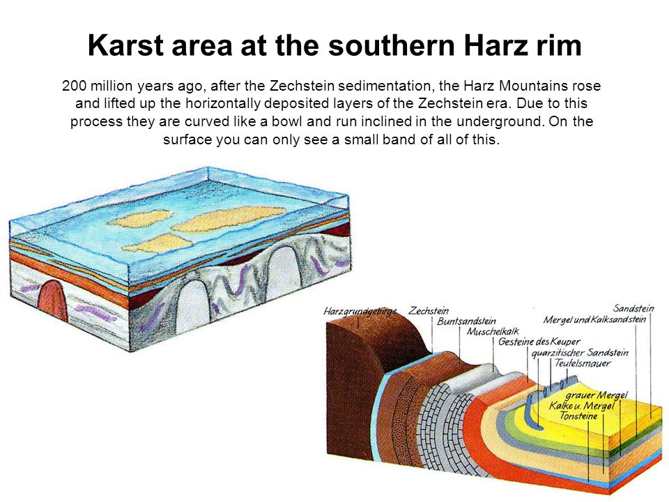 Karst area at the southern Harz rim 200 million years ago, after the Zechstein sedimentation, the Harz Mountains rose and lifted up the horizontally deposited layers of the Zechstein era.