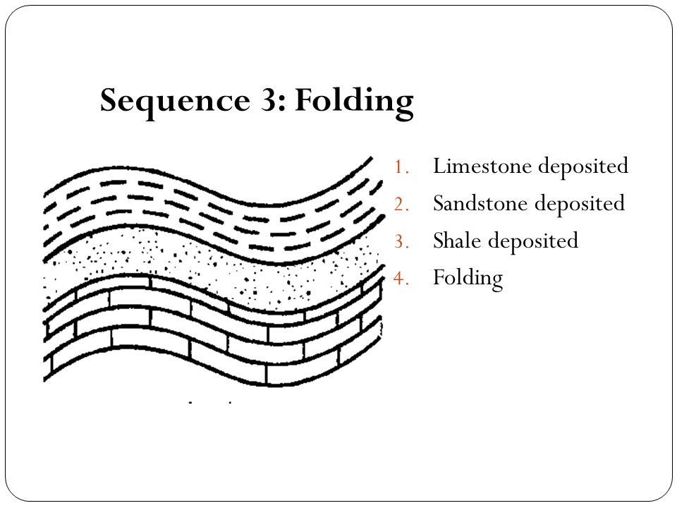 Sequence 2: Faulting 1. Limestone deposited 2. Sandstone deposited 3. Shale deposited 4. Faulting