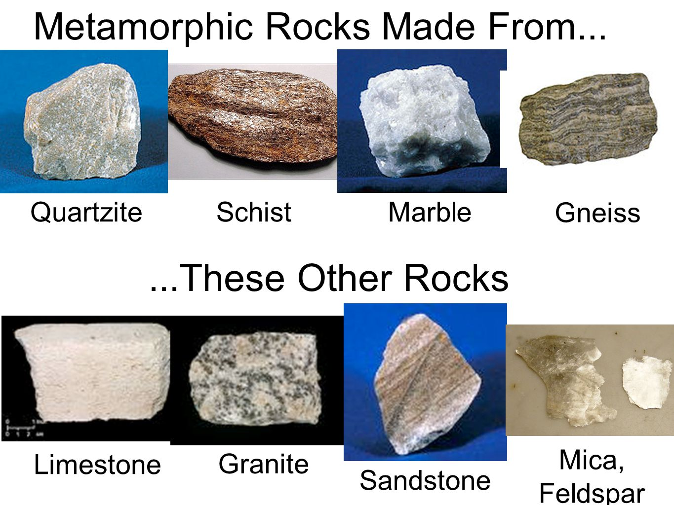 Quartzite Schist Marble Gneiss Sandstone Mica, Feldspar Limestone Granite Metamorphic Rocks Made From......These Other Rocks