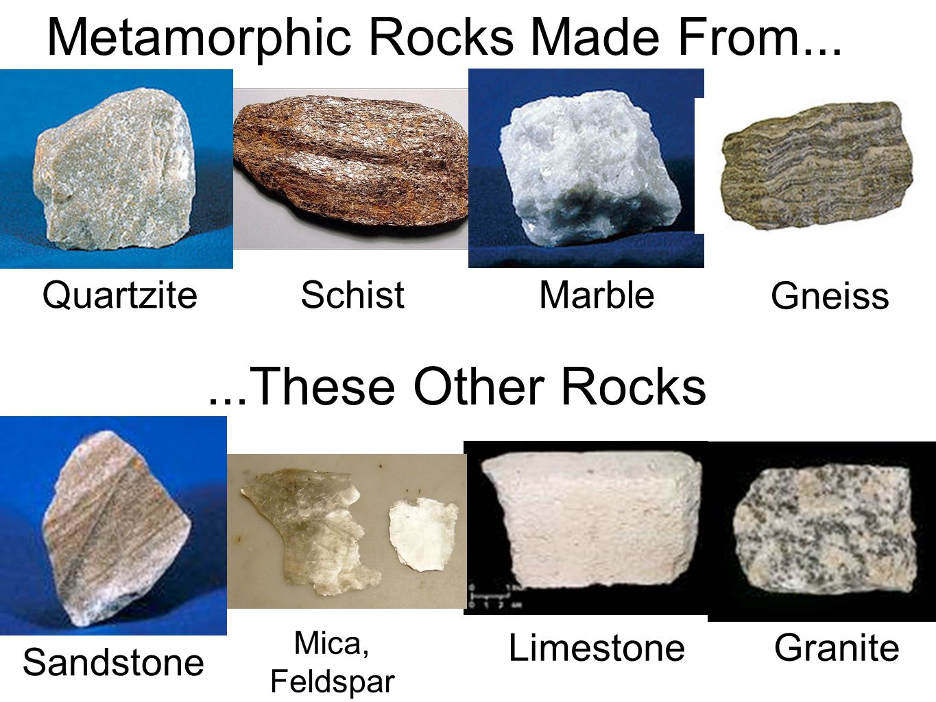 Schist Quartzite Marble Gneiss Sandstone LimestoneGranite Metamorphic Rocks Made From......These Other Rocks Mica, Feldspar