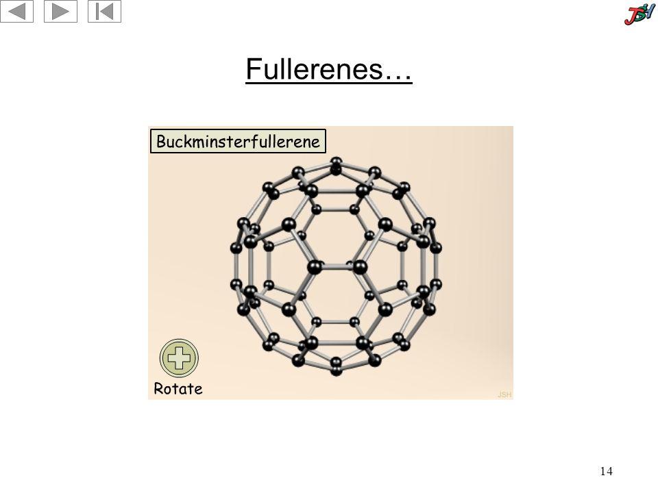14 Fullerenes…
