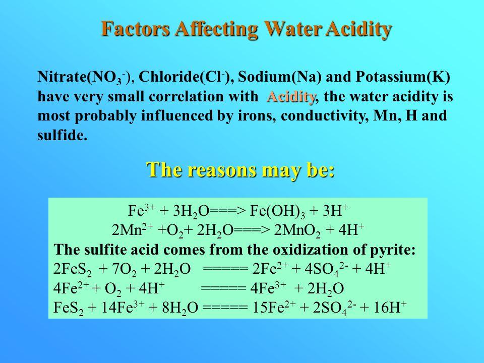 Correlation Matrix Correlations (Pearson) Acidity Conduct. [H] Fe SO4 NO3 Cl- Ca Na Cond. 0.953 [H] 0.963 0.910 Fe 0.972 0.950 0.915 SO4 0.938 0.980 0