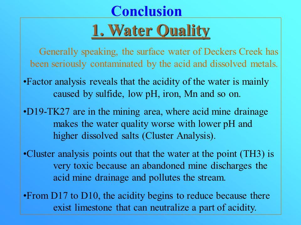 The Total Acidity Analysis Figure 10