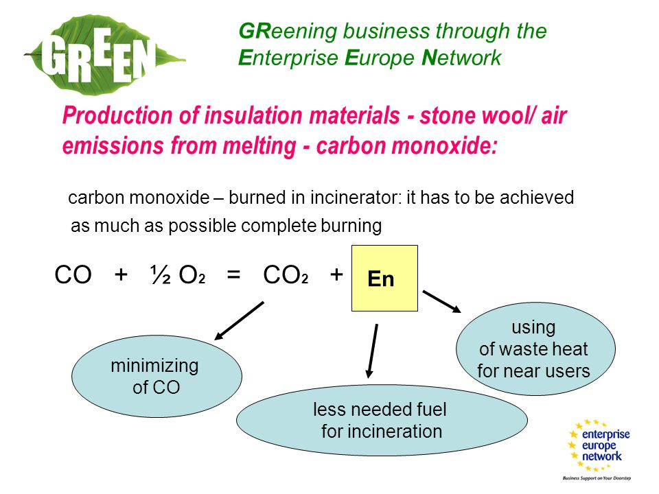 Production of insulation materials - stone wool/ air emissions from melting - carbon monoxide: carbon monoxide – burned in incinerator: it has to be achieved as much as possible complete burning CO + ½ O 2 = CO 2 + GReening business through the Enterprise Europe Network En minimizing of CO less needed fuel for incineration using of waste heat for near users
