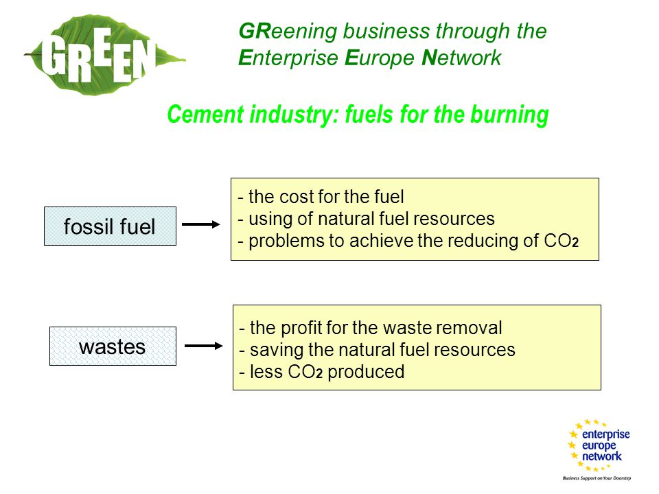 Cement industry: fuels for the burning GReening business through the Enterprise Europe Network fossil fuel wastes - the cost for the fuel - using of natural fuel resources - problems to achieve the reducing of CO 2 - the profit for the waste removal - saving the natural fuel resources - less CO 2 produced