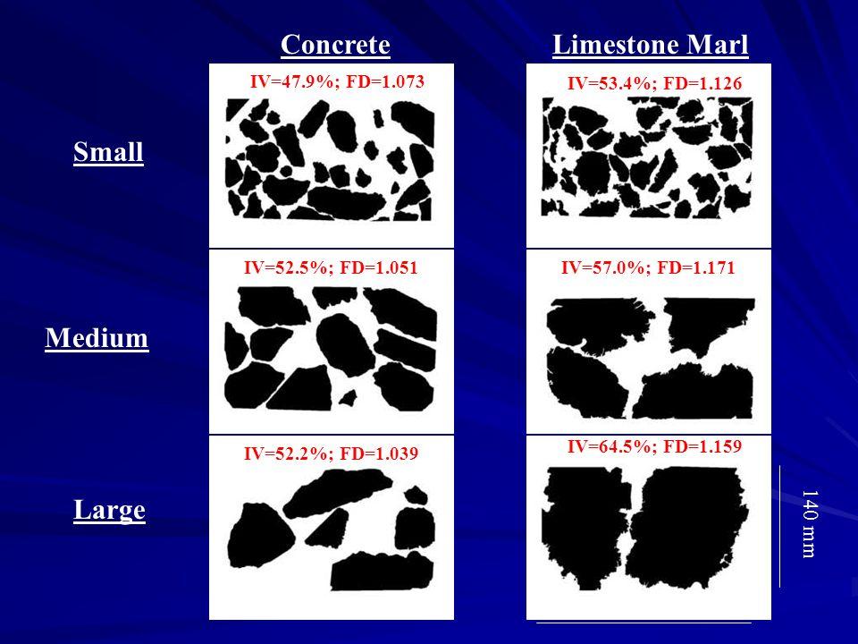 245 mm 140 mm ConcreteLimestone Marl Small Medium Large IV=47.9%; FD=1.073 IV=52.5%; FD=1.051 IV=52.2%; FD=1.039 IV=53.4%; FD=1.126 IV=57.0%; FD=1.171 IV=64.5%; FD=1.159