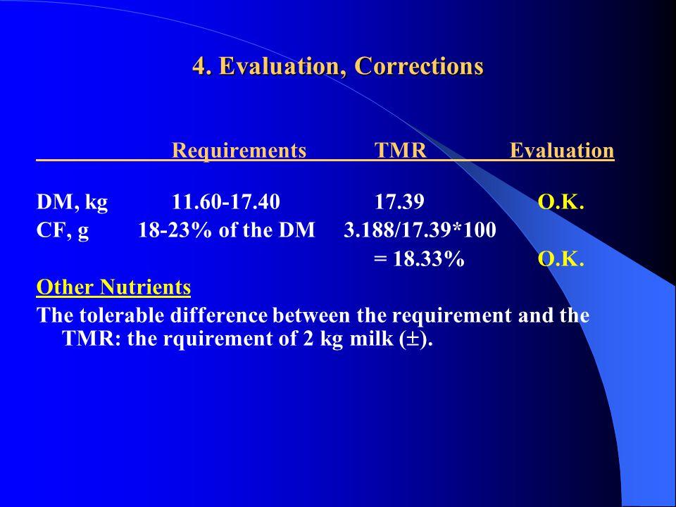 4. Evaluation, Corrections RequirementsTMREvaluation DM, kg11.60-17.4017.39 O.K.