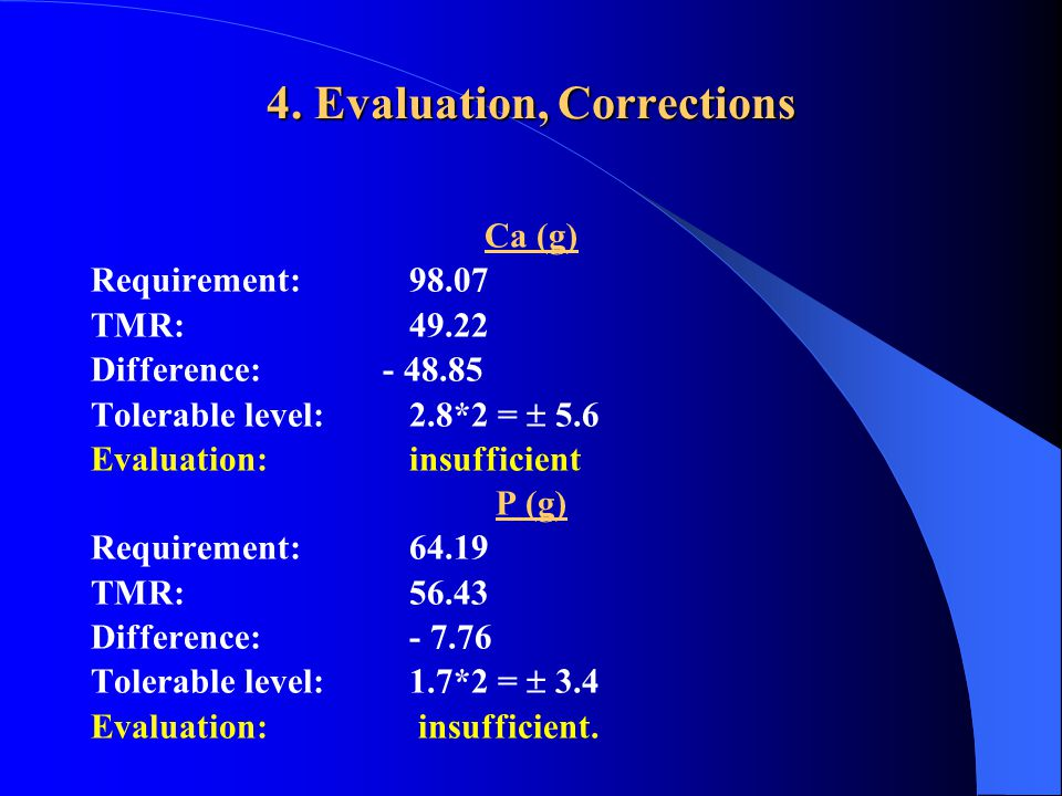4. Evaluation, Corrections Ca (g) Requirement:98.07 TMR:49.22 Difference: - 48.85 Tolerable level:2.8*2 =  5.6 Evaluation:insufficient P (g) Requirem