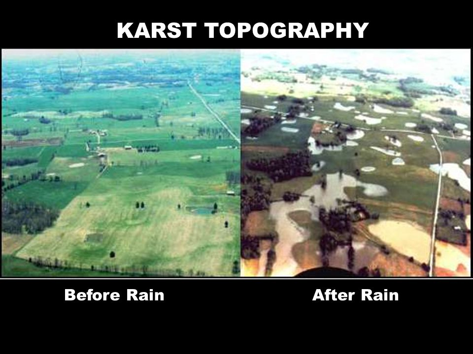 KARST TOPOGRAPHY Before RainAfter Rain
