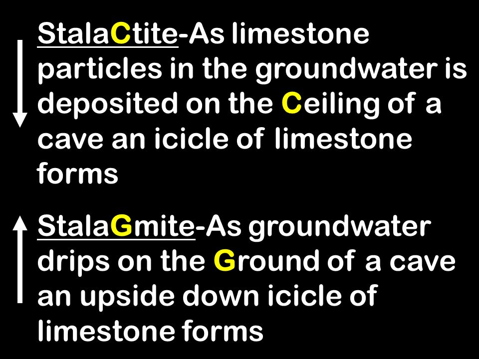 StalaCtite-As limestone particles in the groundwater is deposited on the Ceiling of a cave an icicle of limestone forms StalaGmite-As groundwater drip