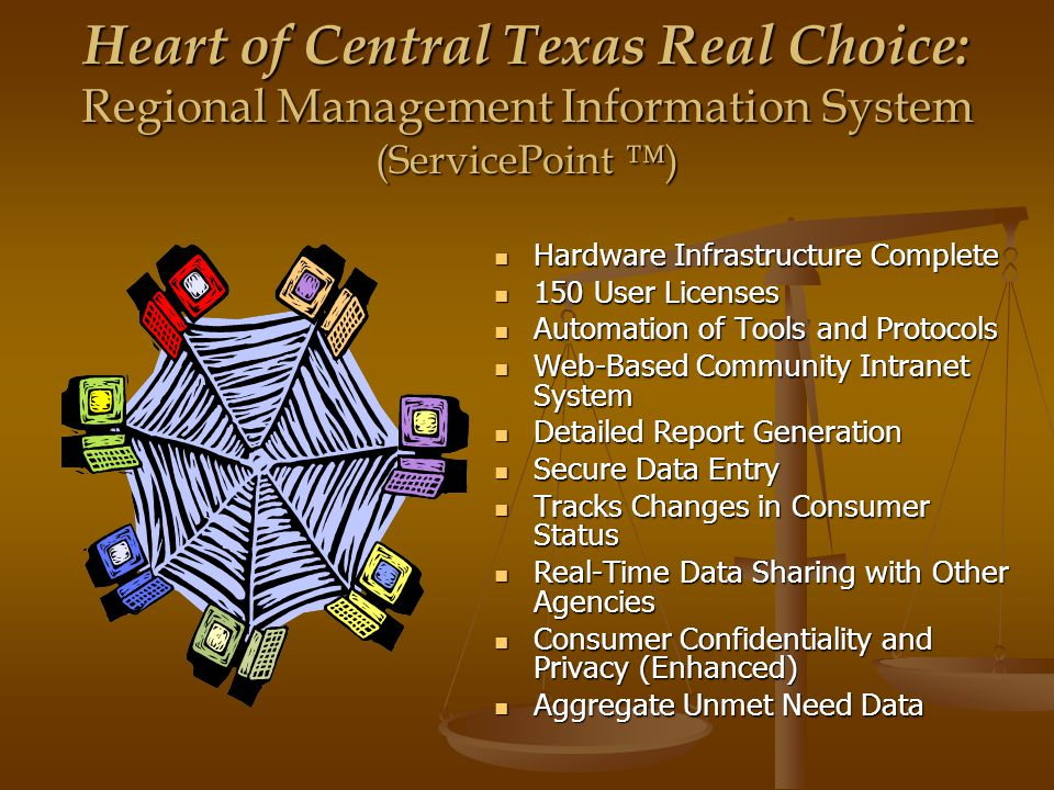 Heart of Central Texas Real Choice: Regional Management Information System (ServicePoint ™) Hardware Infrastructure Complete 150 User Licenses Automation of Tools and Protocols Web-Based Community Intranet System Detailed Report Generation Secure Data Entry Tracks Changes in Consumer Status Real-Time Data Sharing with Other Agencies Consumer Confidentiality and Privacy (Enhanced) Aggregate Unmet Need Data