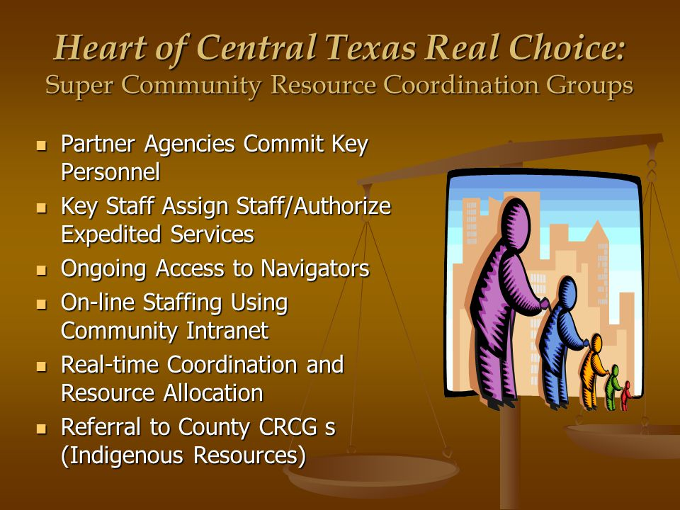 Heart of Central Texas Real Choice: Super Community Resource Coordination Groups Partner Agencies Commit Key Personnel Partner Agencies Commit Key Personnel Key Staff Assign Staff/Authorize Expedited Services Key Staff Assign Staff/Authorize Expedited Services Ongoing Access to Navigators Ongoing Access to Navigators On-line Staffing Using Community Intranet On-line Staffing Using Community Intranet Real-time Coordination and Resource Allocation Real-time Coordination and Resource Allocation Referral to County CRCG s (Indigenous Resources) Referral to County CRCG s (Indigenous Resources)