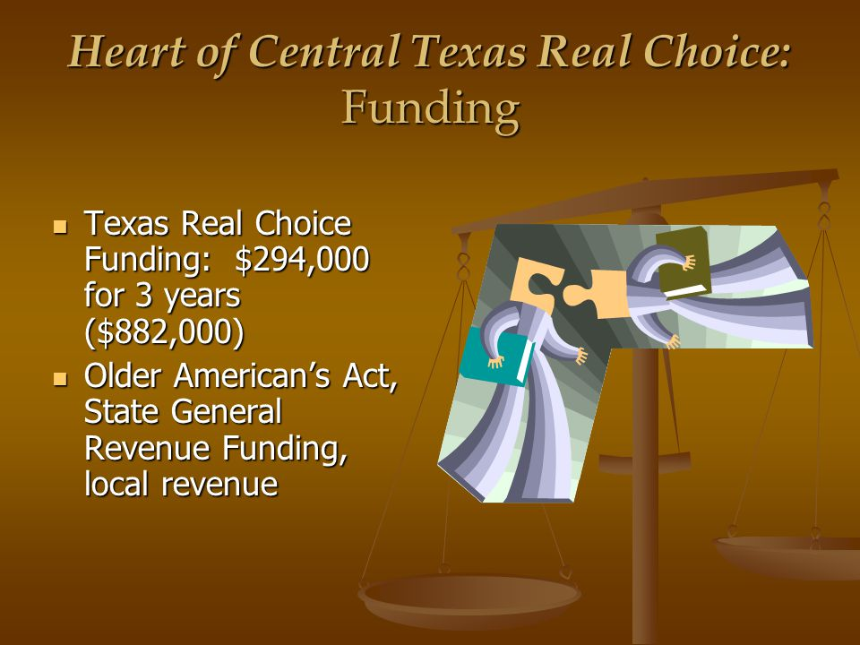 Heart of Central Texas Real Choice: Funding Texas Real Choice Funding: $294,000 for 3 years ($882,000) Texas Real Choice Funding: $294,000 for 3 years ($882,000) Older American's Act, State General Revenue Funding, local revenue Older American's Act, State General Revenue Funding, local revenue