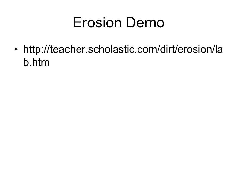 Erosion Demo http://teacher.scholastic.com/dirt/erosion/la b.htm