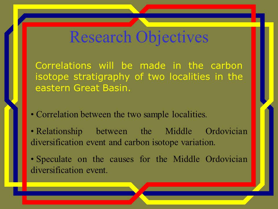 Research Objectives Correlation between the two sample localities.