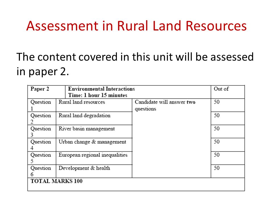 Assessment in Rural Land Resources The content covered in this unit will be assessed in paper 2.