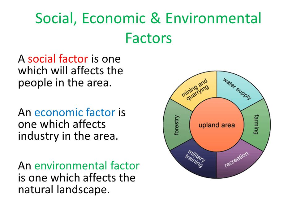 Social, Economic & Environmental Factors A social factor is one which will affects the people in the area. An economic factor is one which affects ind
