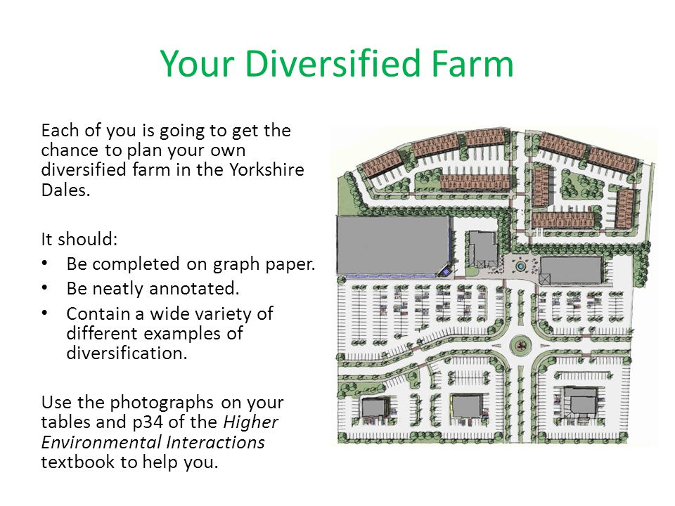 Your Diversified Farm Each of you is going to get the chance to plan your own diversified farm in the Yorkshire Dales. It should: Be completed on grap