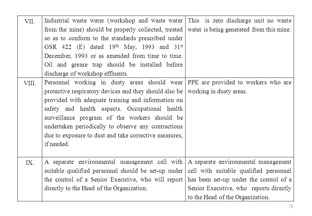 VII. Industrial waste water (workshop and waste water from the mine) should be properly collected, treated so as to conform to the standards prescribe