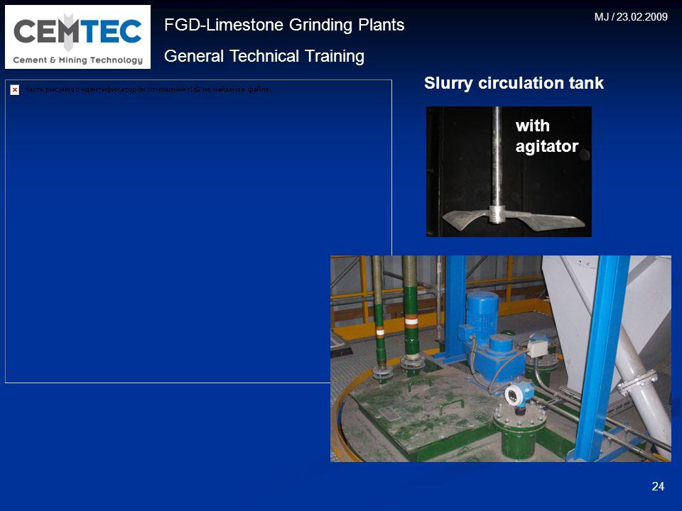 FGD-Limestone Grinding Plants General Technical Training MJ / 23.02.2009 24 Slurry circulation tank with agitator