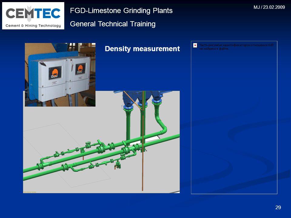 FGD-Limestone Grinding Plants General Technical Training MJ / 23.02.2009 29 Density measurement