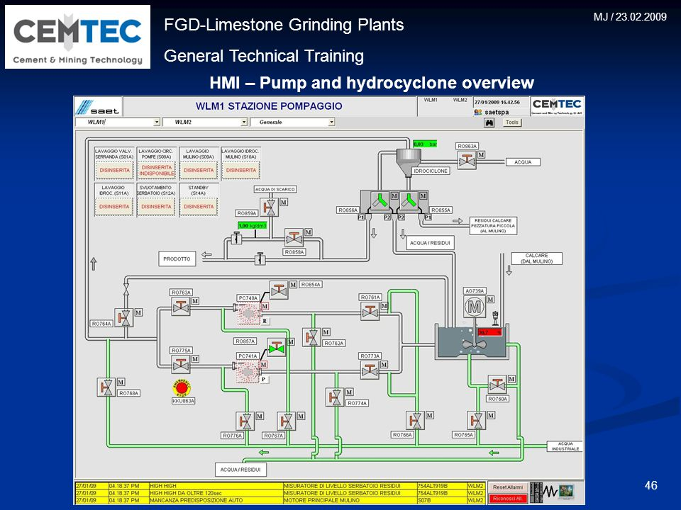 FGD-Limestone Grinding Plants General Technical Training MJ / 23.02.2009 46 HMI – Pump and hydrocyclone overview