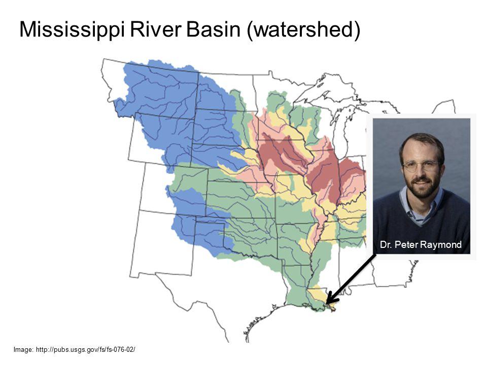 Mississippi River Basin (watershed) Image: http://pubs.usgs.gov/fs/fs-076-02/ Dr. Peter Raymond