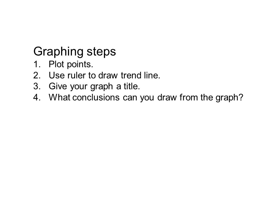 Graphing steps 1.Plot points. 2.Use ruler to draw trend line. 3.Give your graph a title. 4.What conclusions can you draw from the graph?