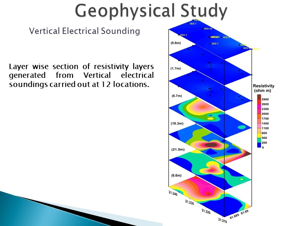 Vertical Electrical Sounding Layer wise section of resistivity layers generated from Vertical electrical soundings carried out at 12 locations.