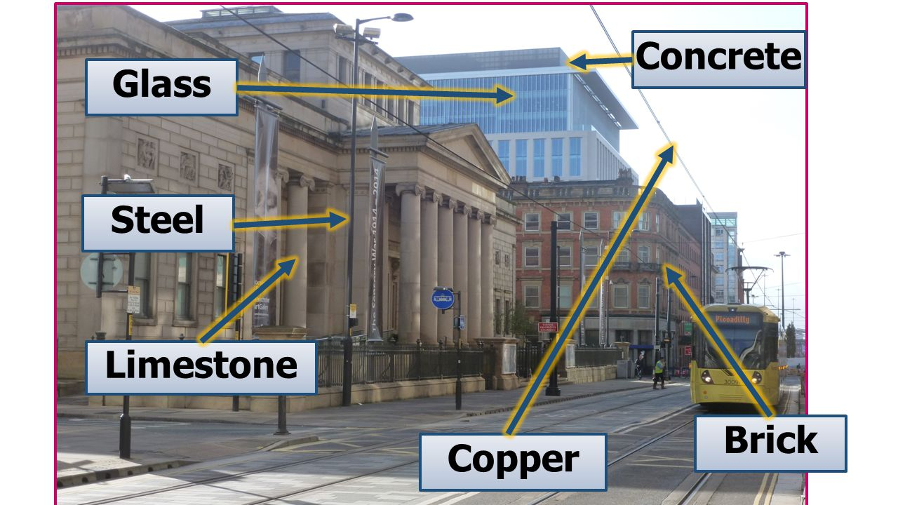 Glass Copper Brick Steel Concrete Limestone