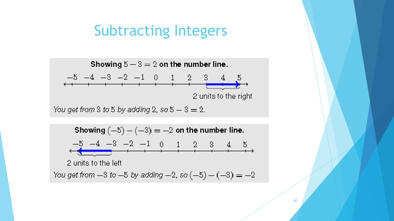 Subtracting Integers 40