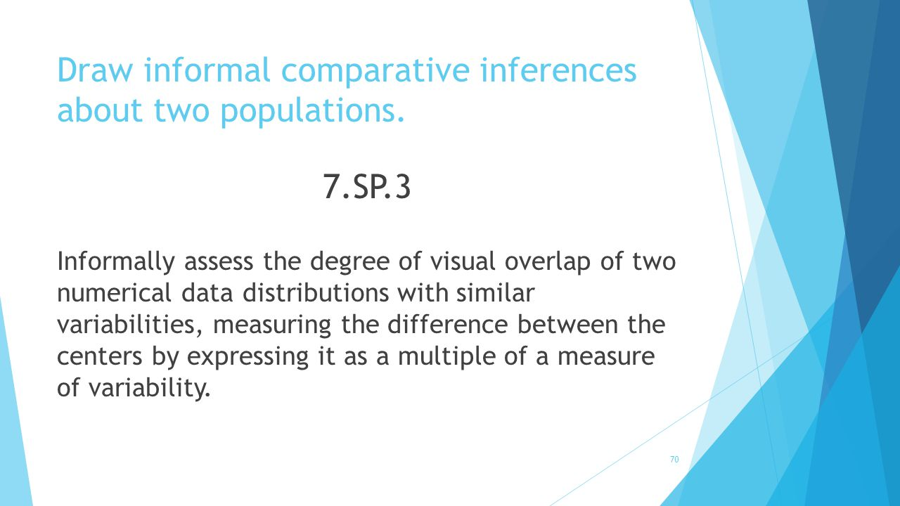 Draw informal comparative inferences about two populations. 7.SP.3 Informally assess the degree of visual overlap of two numerical data distributions