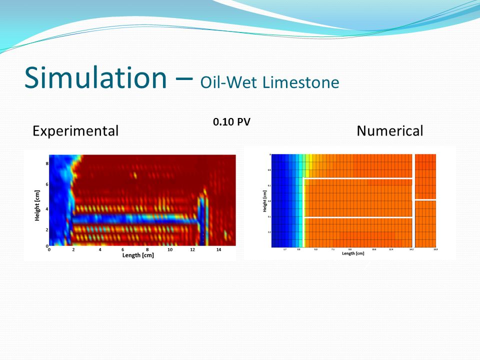 ExperimentalNumerical Simulation – Oil-Wet Limestone 0.10 PV