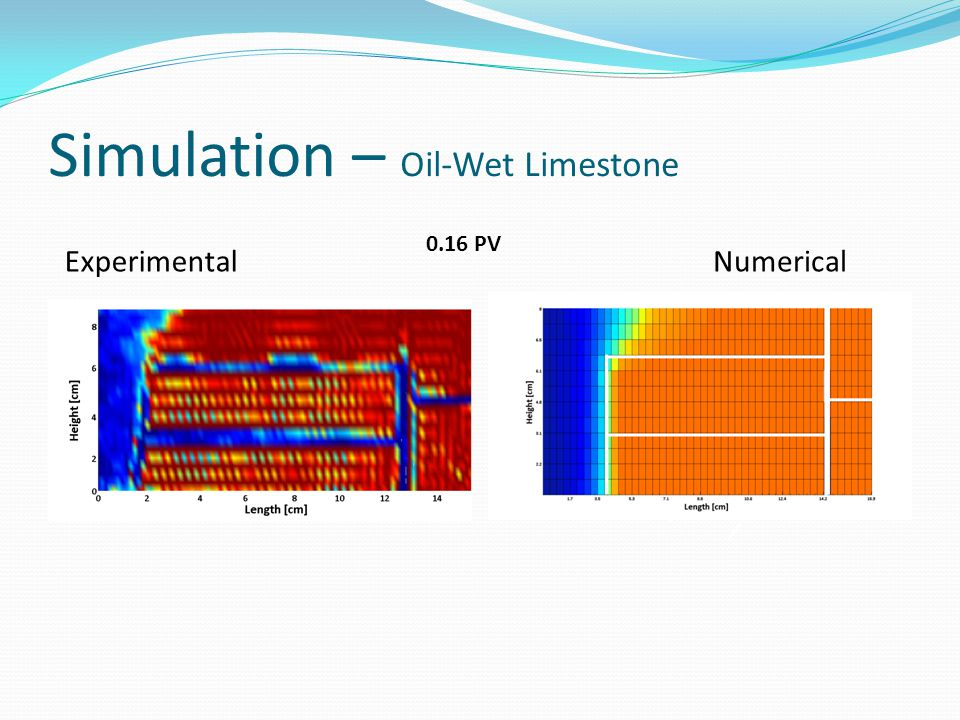 ExperimentalNumerical Simulation – Oil-Wet Limestone 0.16 PV