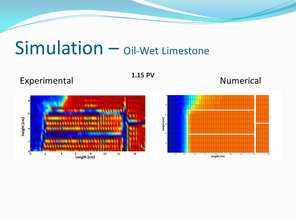 ExperimentalNumerical Simulation – Oil-Wet Limestone 1.15 PV