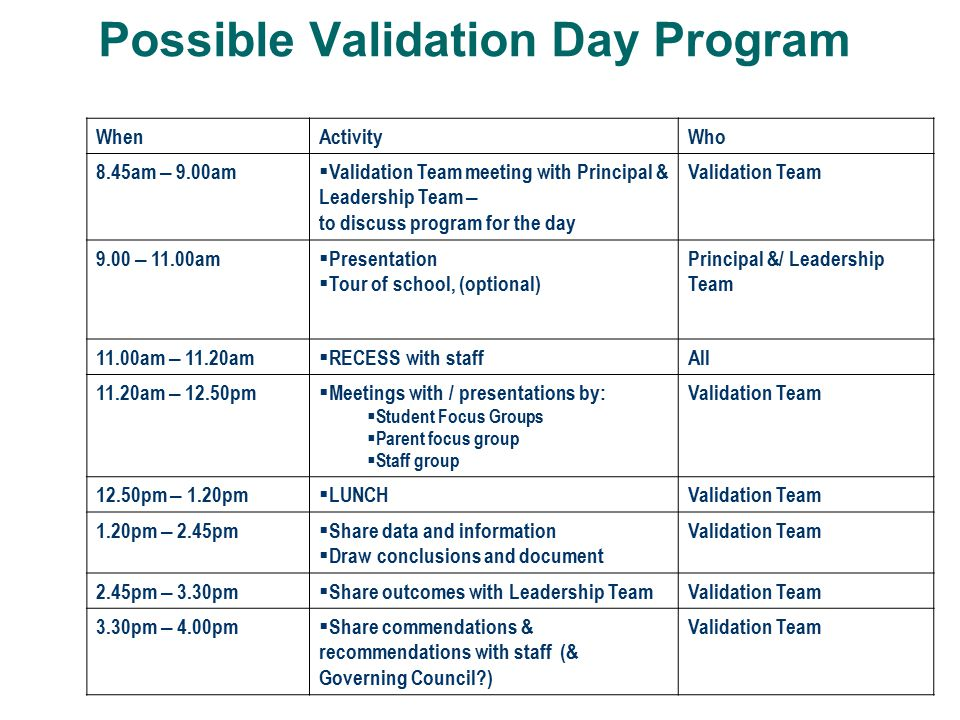 Possible Validation Day Program WhenActivityWho 8.45am – 9.00am  Validation Team meeting with Principal & Leadership Team – to discuss program for the day Validation Team 9.00 – 11.00am  Presentation  Tour of school, (optional) Principal &/ Leadership Team 11.00am – 11.20am  RECESS with staffAll 11.20am – 12.50pm  Meetings with / presentations by:  Student Focus Groups  Parent focus group  Staff group Validation Team 12.50pm – 1.20pm  LUNCHValidation Team 1.20pm – 2.45pm  Share data and information  Draw conclusions and document Validation Team 2.45pm – 3.30pm  Share outcomes with Leadership TeamValidation Team 3.30pm – 4.00pm  Share commendations & recommendations with staff (& Governing Council ) Validation Team
