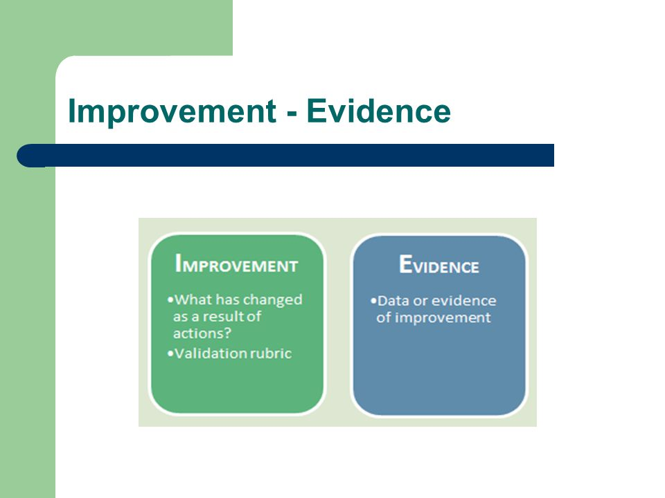 Improvement - Evidence