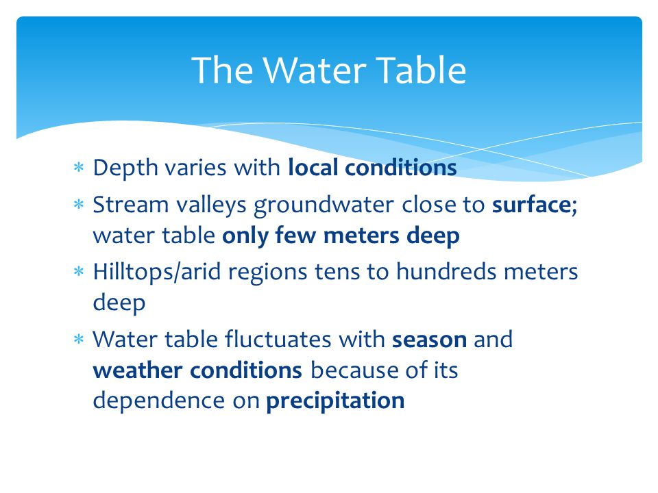  Depth varies with local conditions  Stream valleys groundwater close to surface; water table only few meters deep  Hilltops/arid regions tens to hundreds meters deep  Water table fluctuates with season and weather conditions because of its dependence on precipitation The Water Table