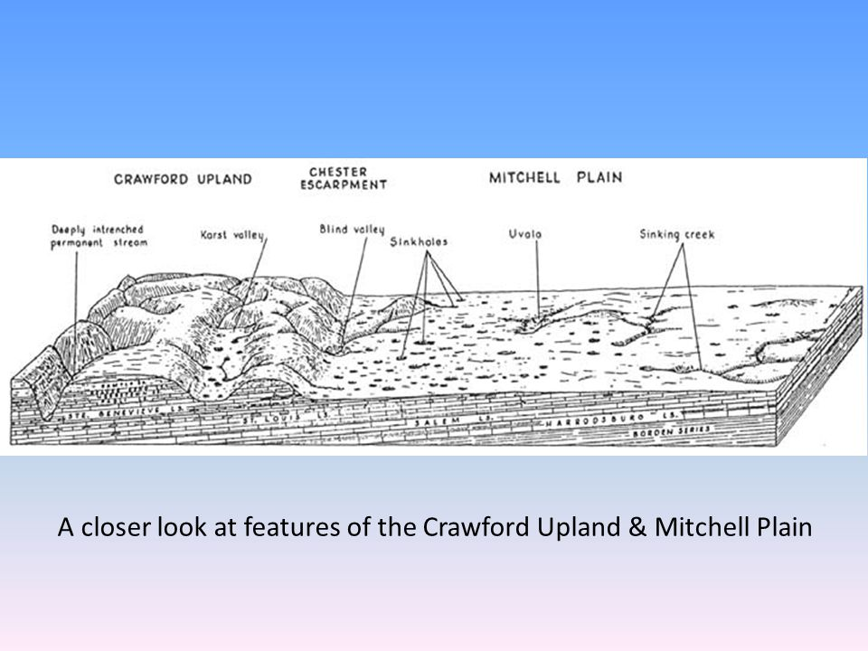 A closer look at features of the Crawford Upland & Mitchell Plain