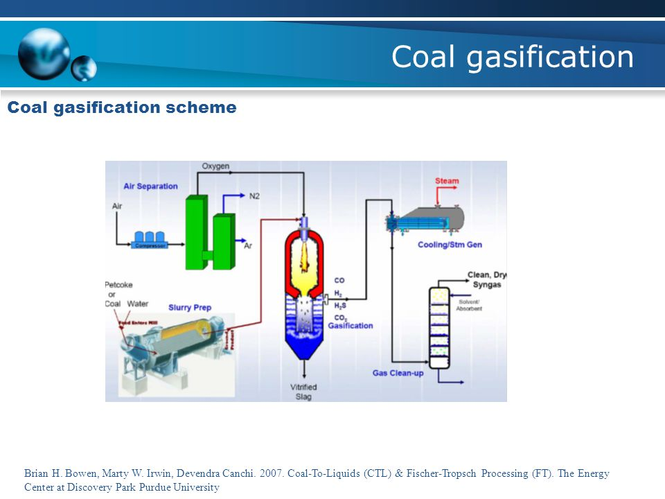 Coal gasification Coal gasification scheme Brian H. Bowen, Marty W. Irwin, Devendra Canchi. 2007. Coal-To-Liquids (CTL) & Fischer-Tropsch Processing (