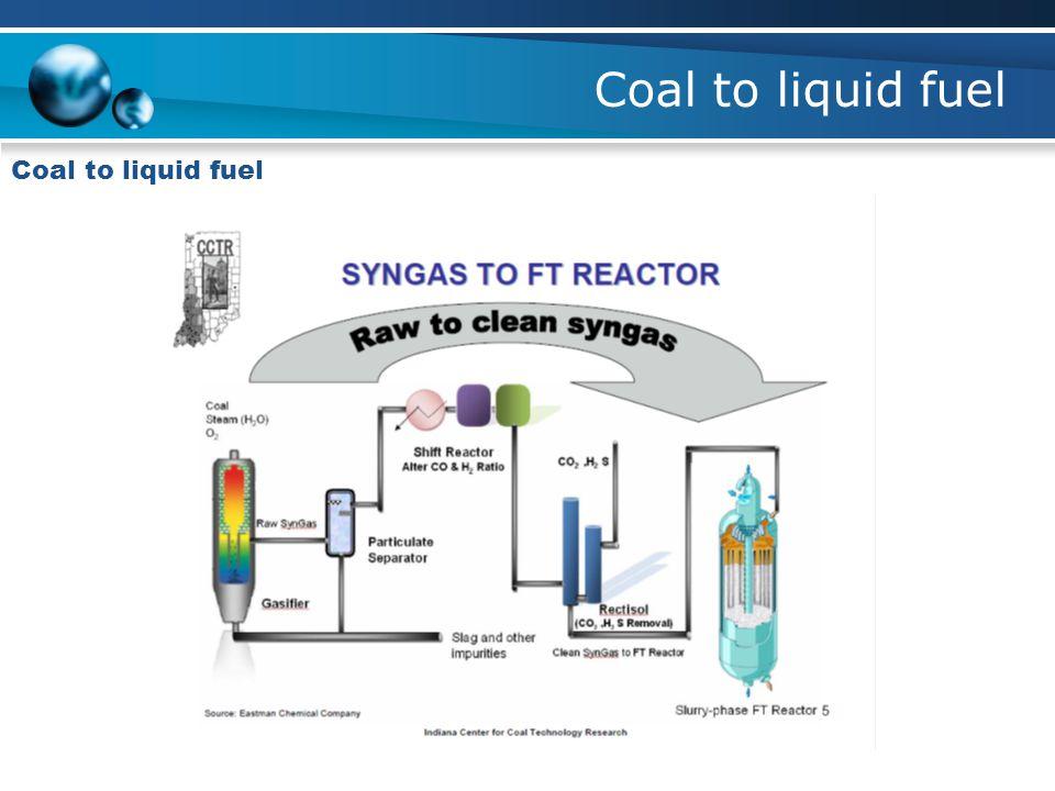 Coal to liquid fuel
